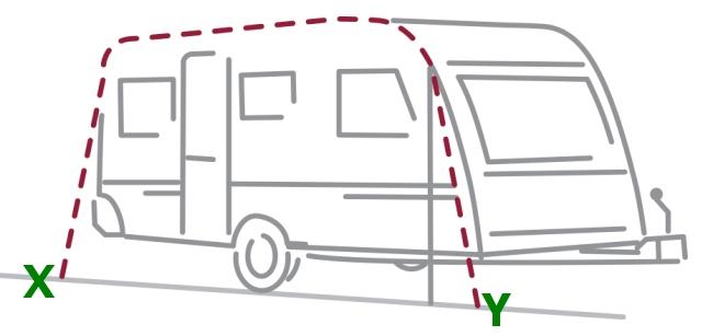 Measuring your Caravan Awning Size - UK Camp Site Articles