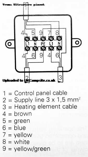 truma ultrastore wiring loom details ukcampsite co uk caravan Trane Air Handler Wiring Diagrams